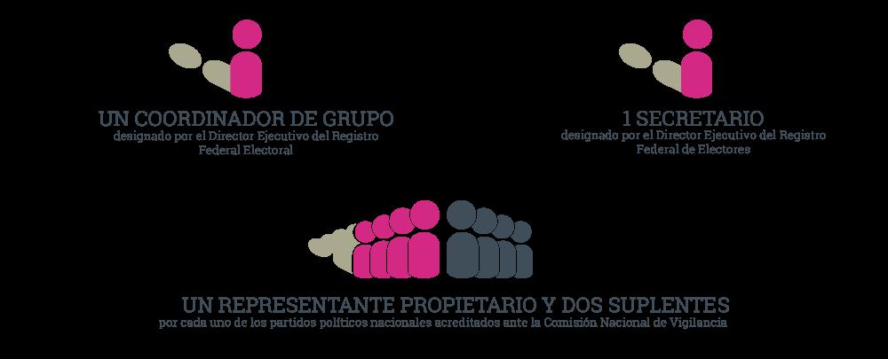 Grupo de trabajo comisión nacional versión 2