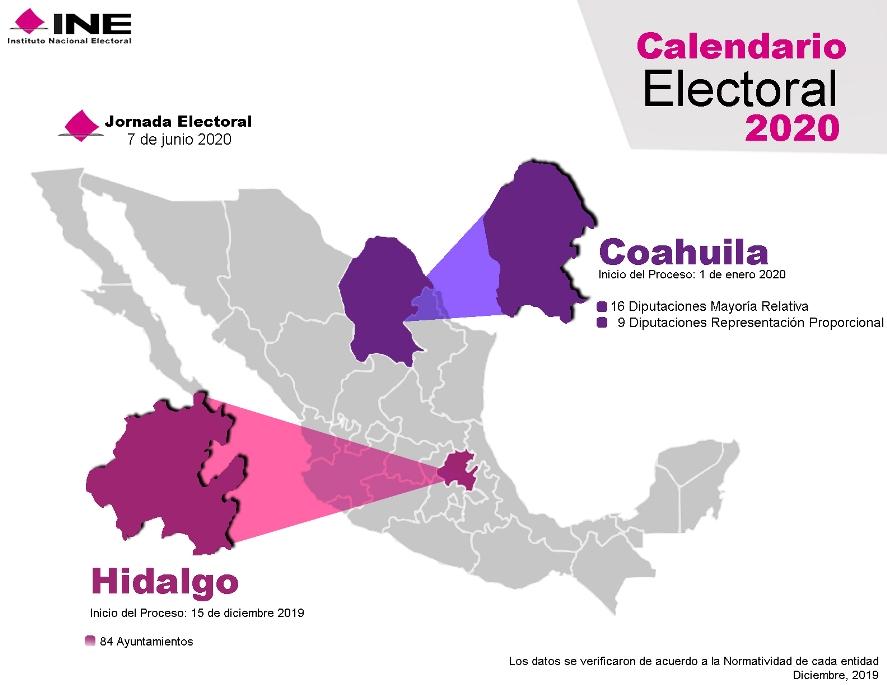 Calendario electoral 2020