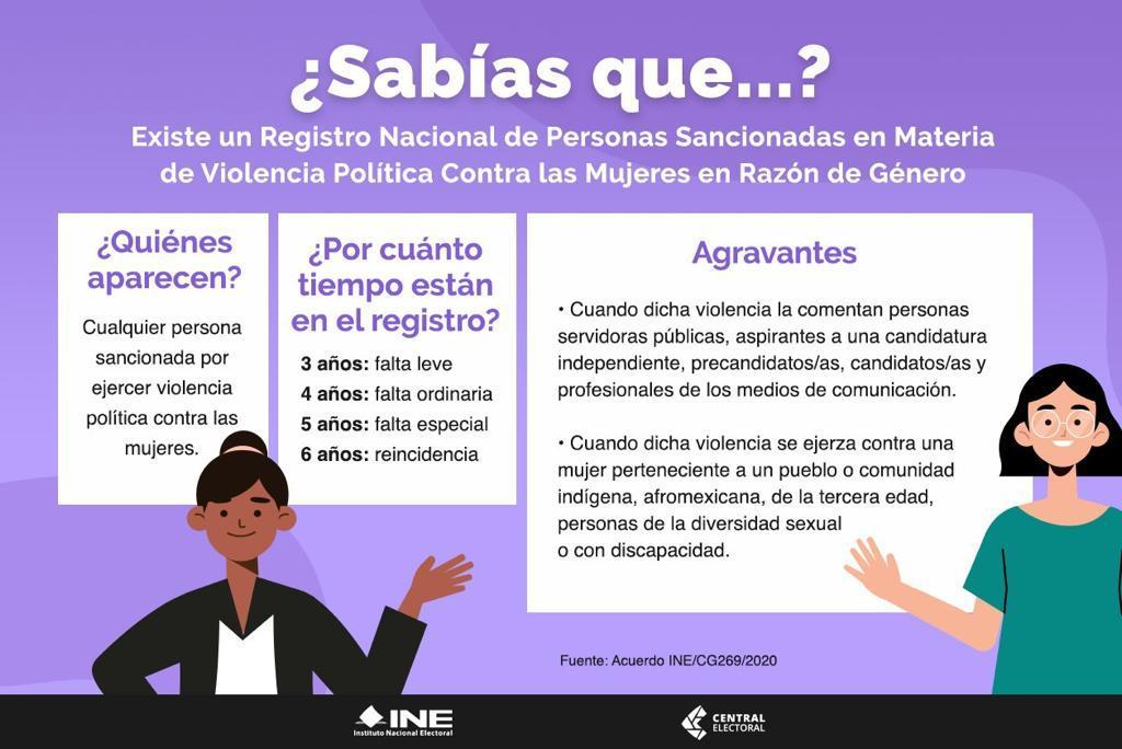 ¿Sabías qué existe un Registro Nacional de personas Sancionadas?
